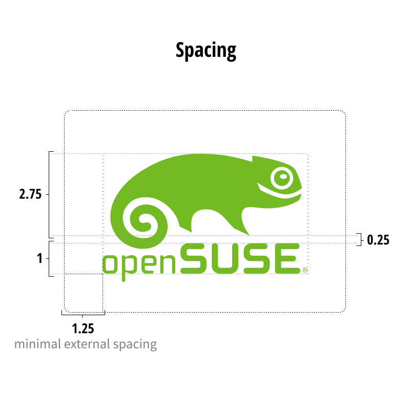 Opensuse-spacing-preview.png