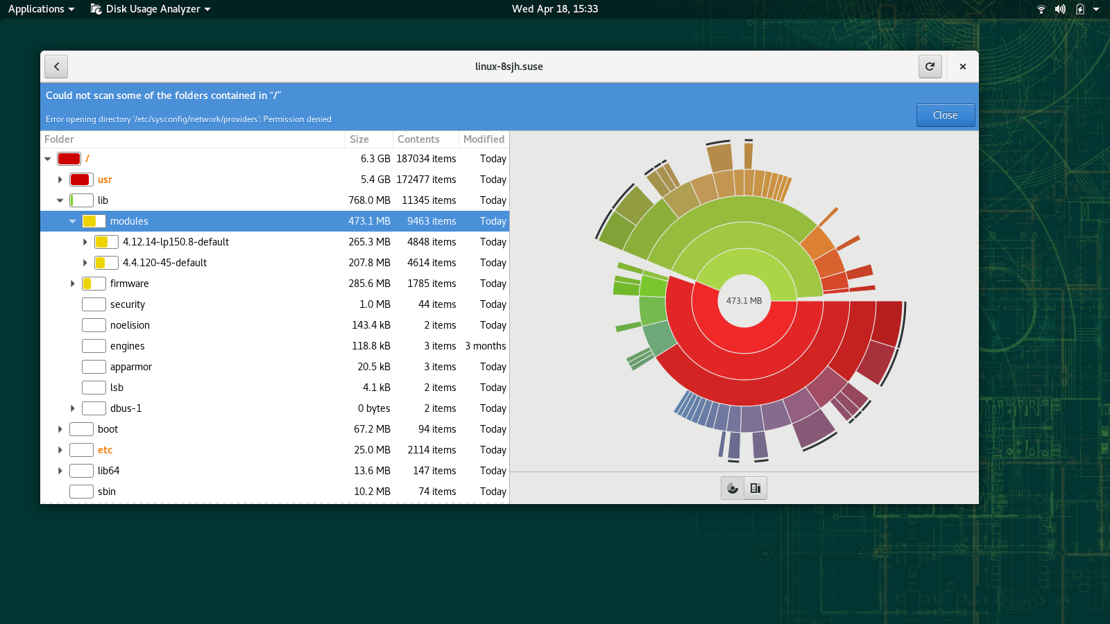 File:GNOME disk usage analyzer 15.0.png