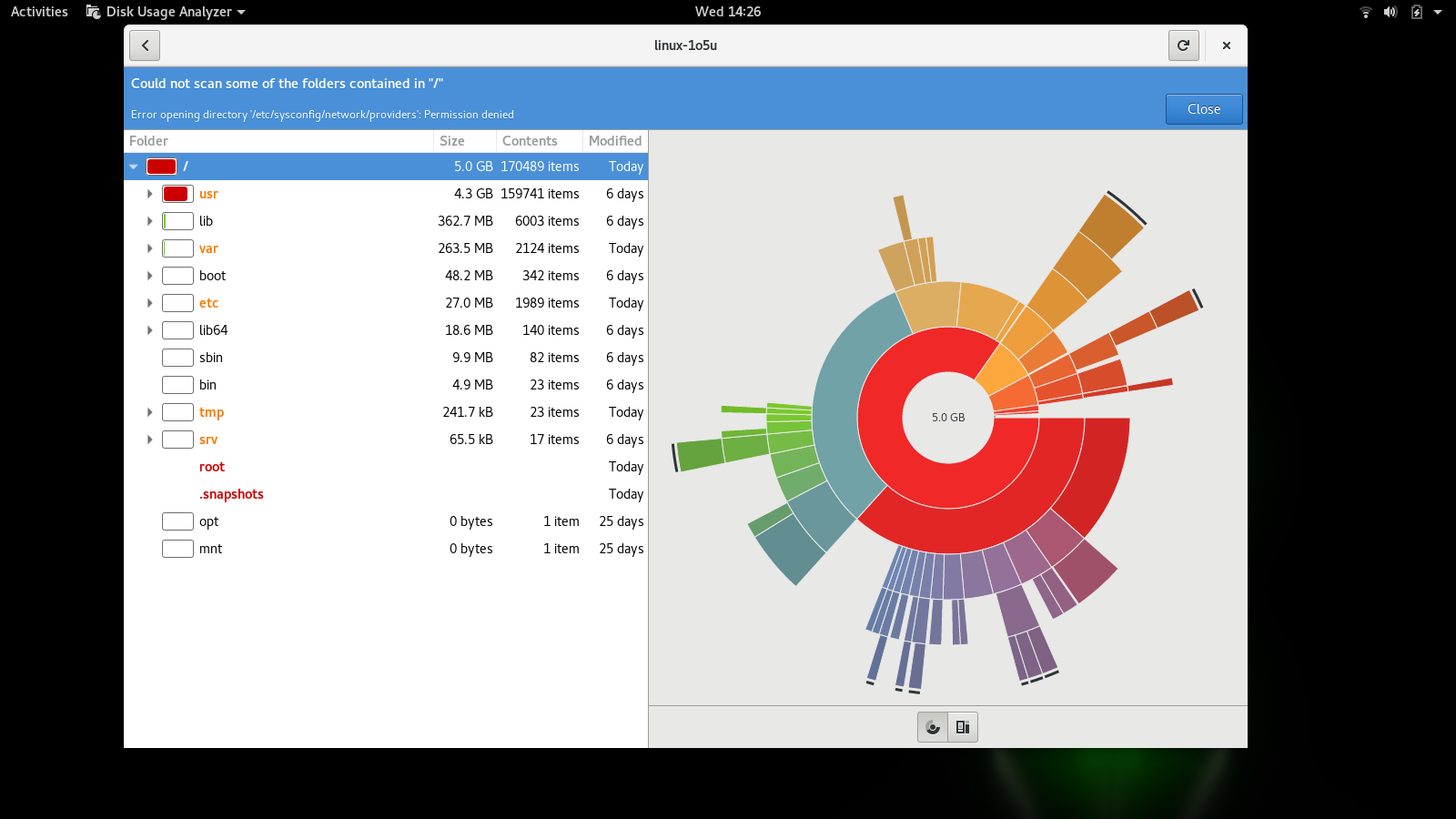 GNOME disk usage analyzer 42.1.png